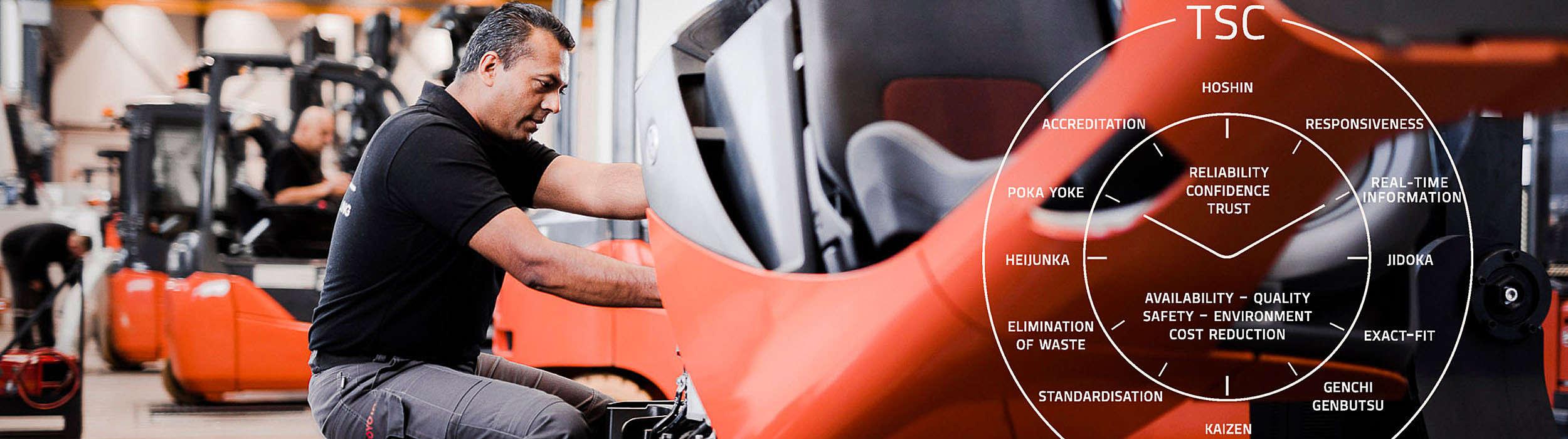 Τεχνικός φροντίζει για την επισκευή περονοφόρου ανυψωτικού μηχανήματος με βάση το Toyota Service Concept