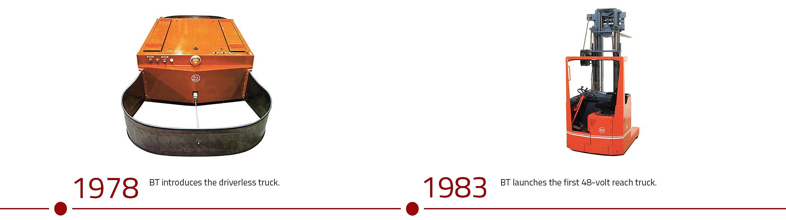 Историски времеплов