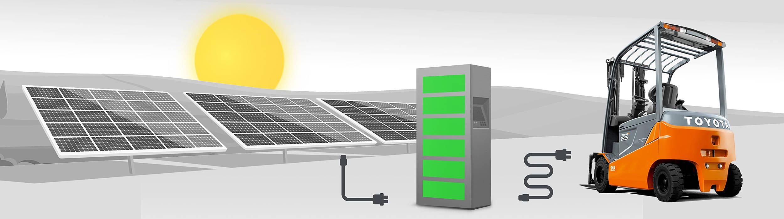 Toyota Material Handling Europe en Eneo Solutions slaan de handen ineen in een strategisch programma voor zonne-energie