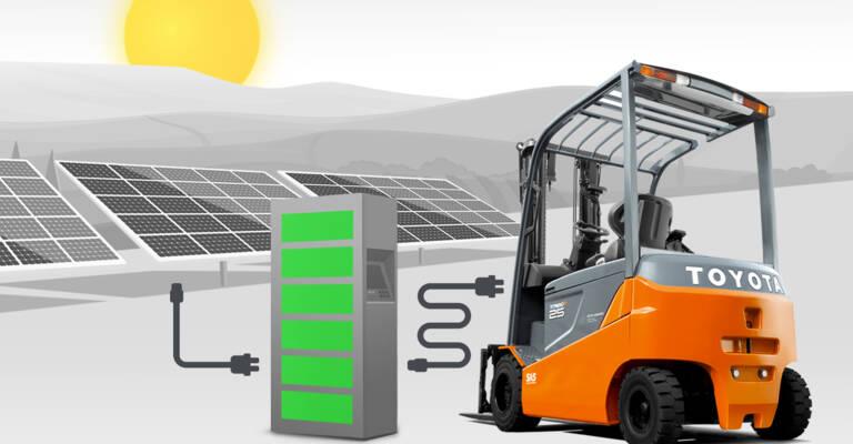 Energia słoneczna - zastosowanie w wózkach widłowych Toyota