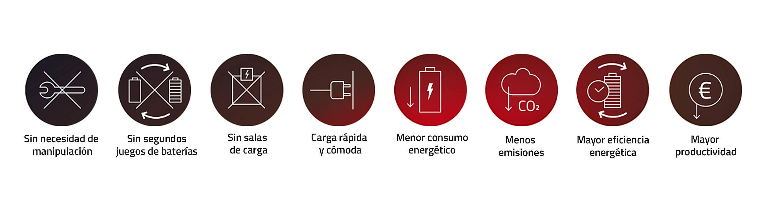 Beneficios Baterías de Litio de Toyota