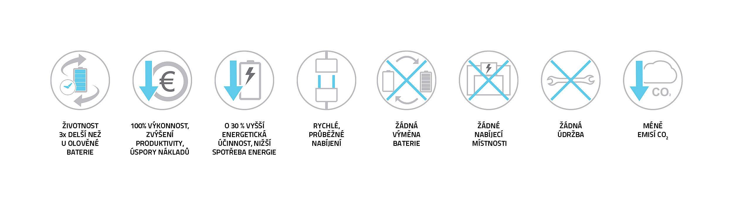 lithium-iontové baterie vysokozdvižné vozíky Toyota a jejich výhody