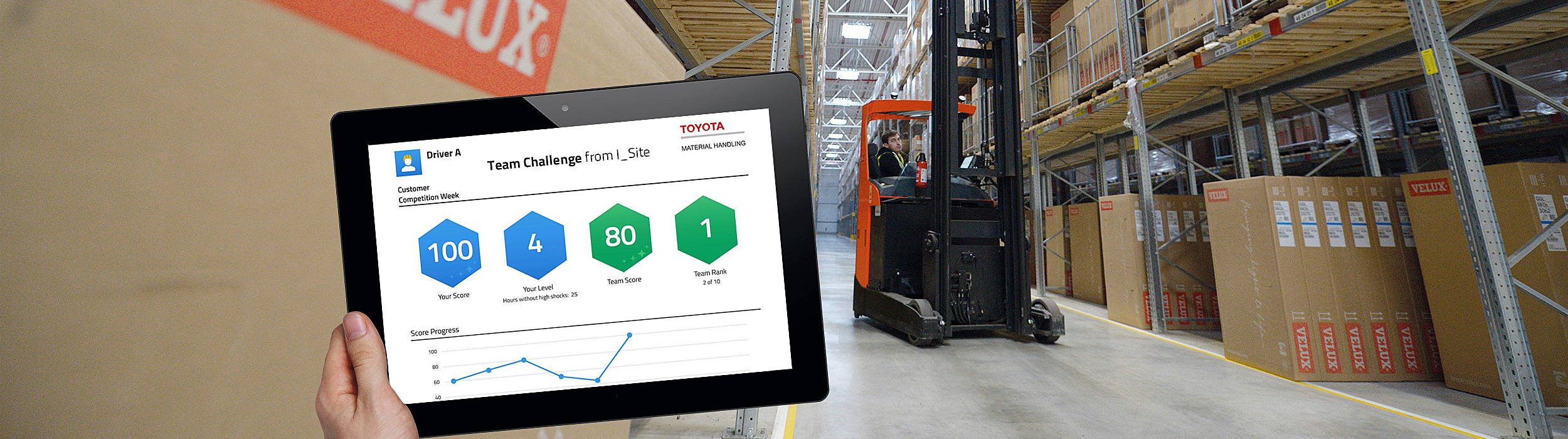 sistema de gamificación Toyota I_Site en el almacén central de VELUX
