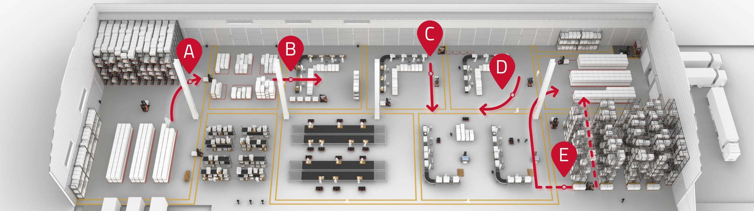førerløse AGV truck - automatisering af lager